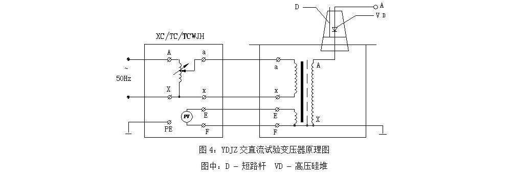 串接在高压回路中作半波整流,以获得直流高电压.